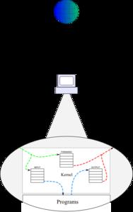 Network connection diagram